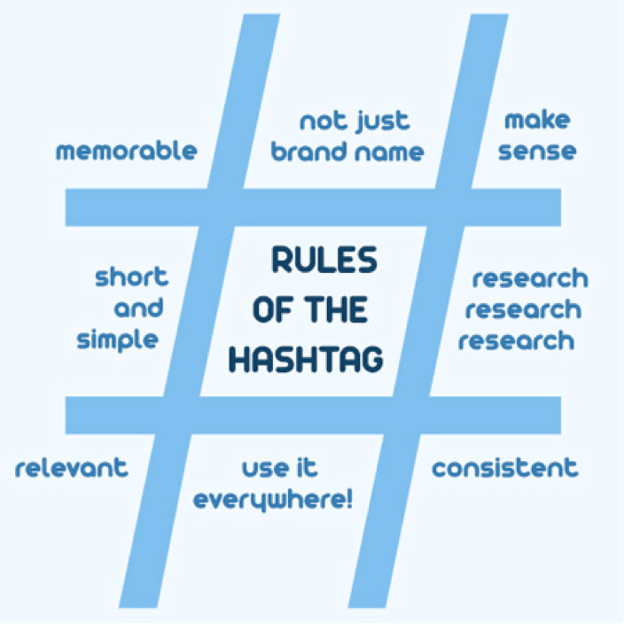 Hashtags Do's