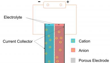 supercapacitor